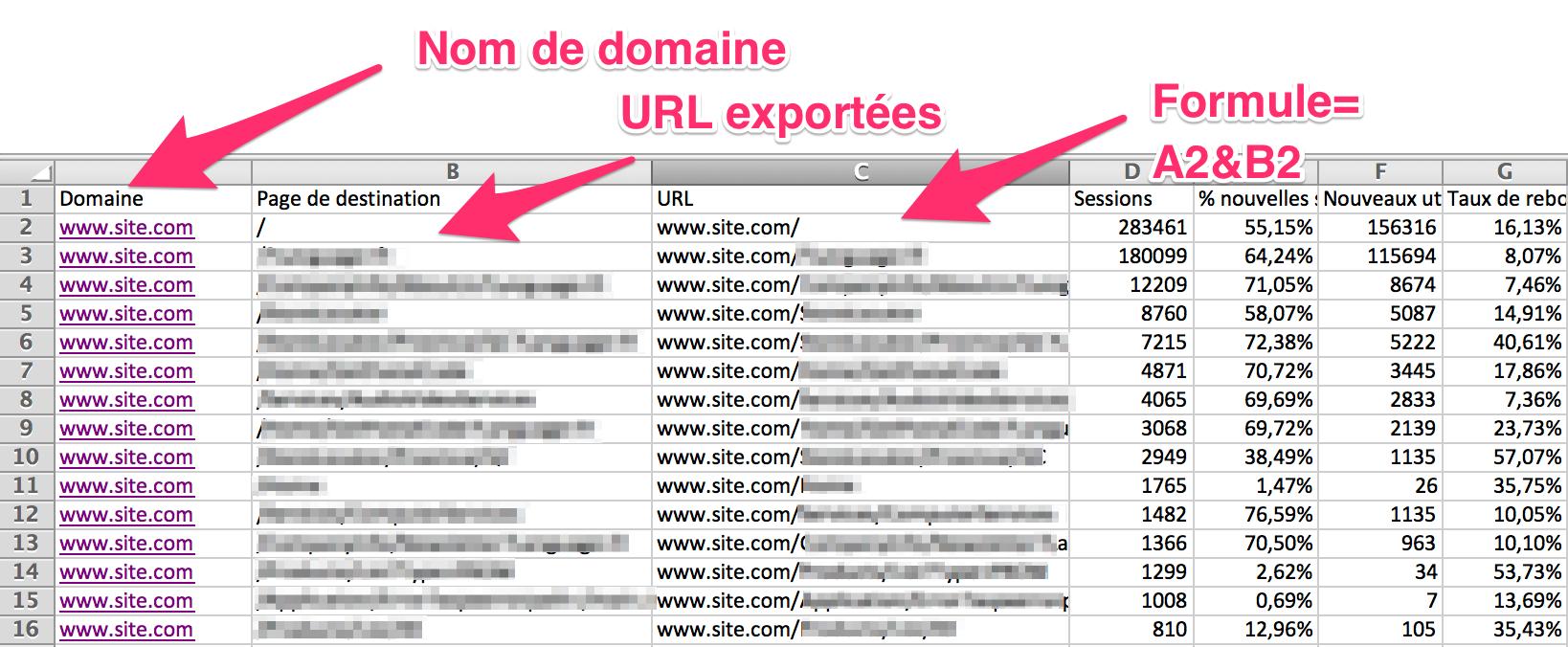 URL export